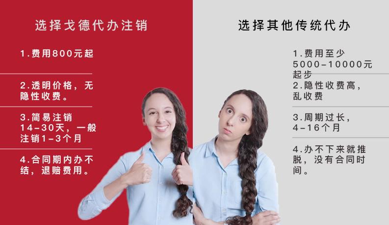 天津代办企业注销